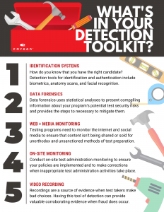 What's in Your Detection Toolkit? A Checklist