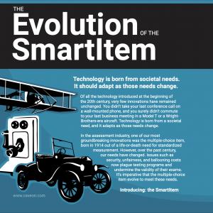 SmartItem™ Booklet: An Overview of the SmartItem
