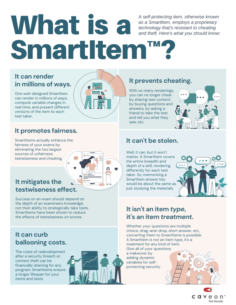 What is a SmartItem?